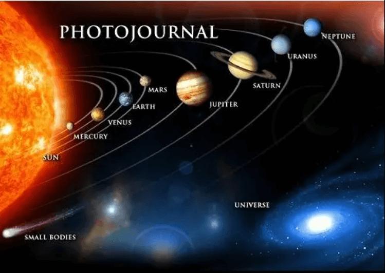 宇宙位置関係